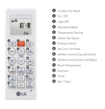 How to set up your Air Conditioner Timer